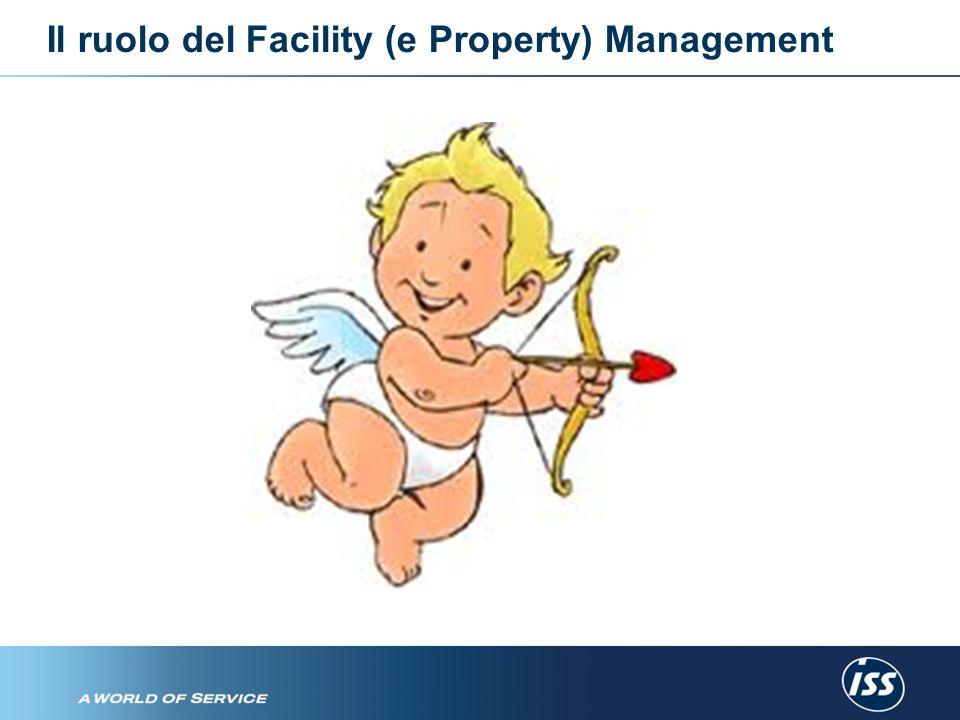 Il ruolo del Facility (e Property) Management