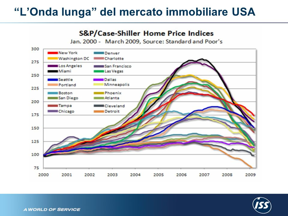 L'Onda lunga del mercato immobiliare USA