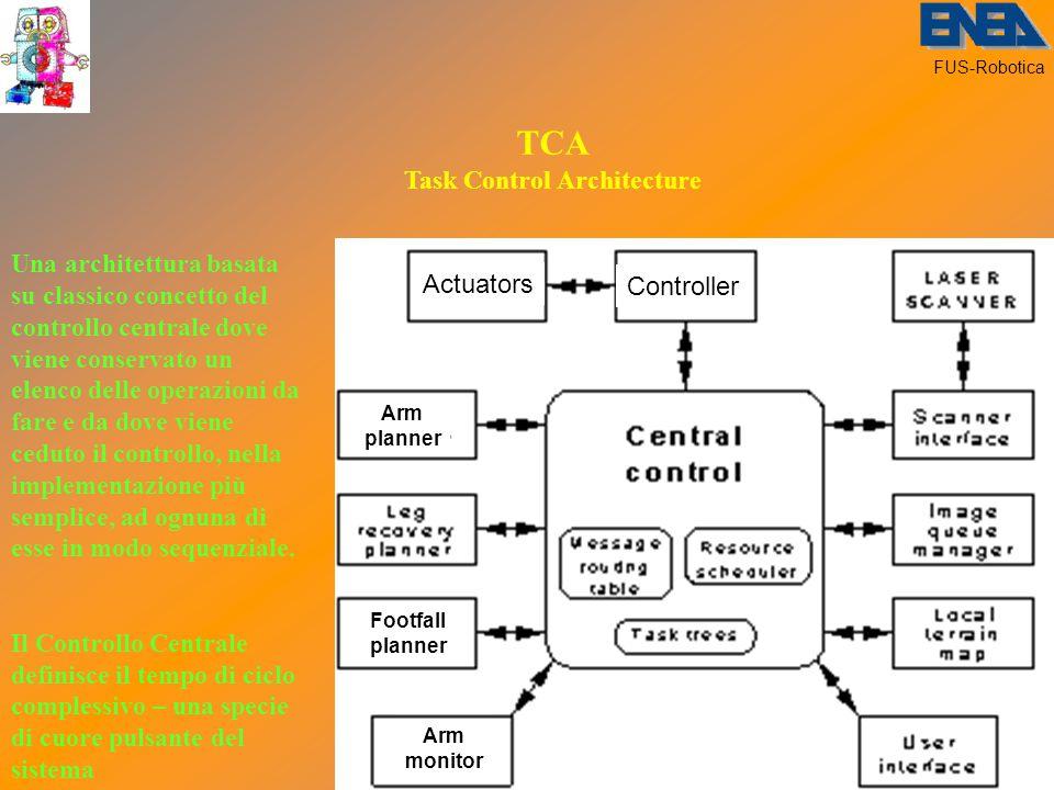 FUS-Robotica TCA Task Control Architecture Una architettura basata su classico concetto del controllo centrale dove viene conservato un elenco delle operazioni da fare e da dove viene ceduto il controllo, nella implementazione più semplice, ad ognuna di esse in modo sequenziale.