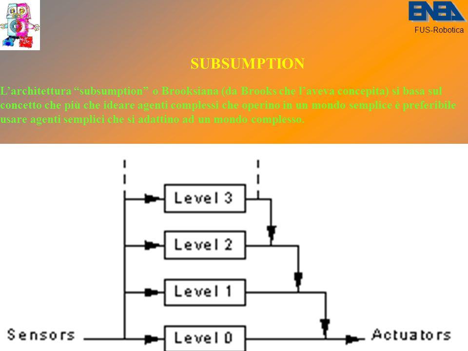 FUS-Robotica SUBSUMPTION L'architettura subsumption o Brooksiana (da Brooks che l'aveva concepita) si basa sul concetto che più che ideare agenti complessi che operino in un mondo semplice è preferibile usare agenti semplici che si adattino ad un mondo complesso.