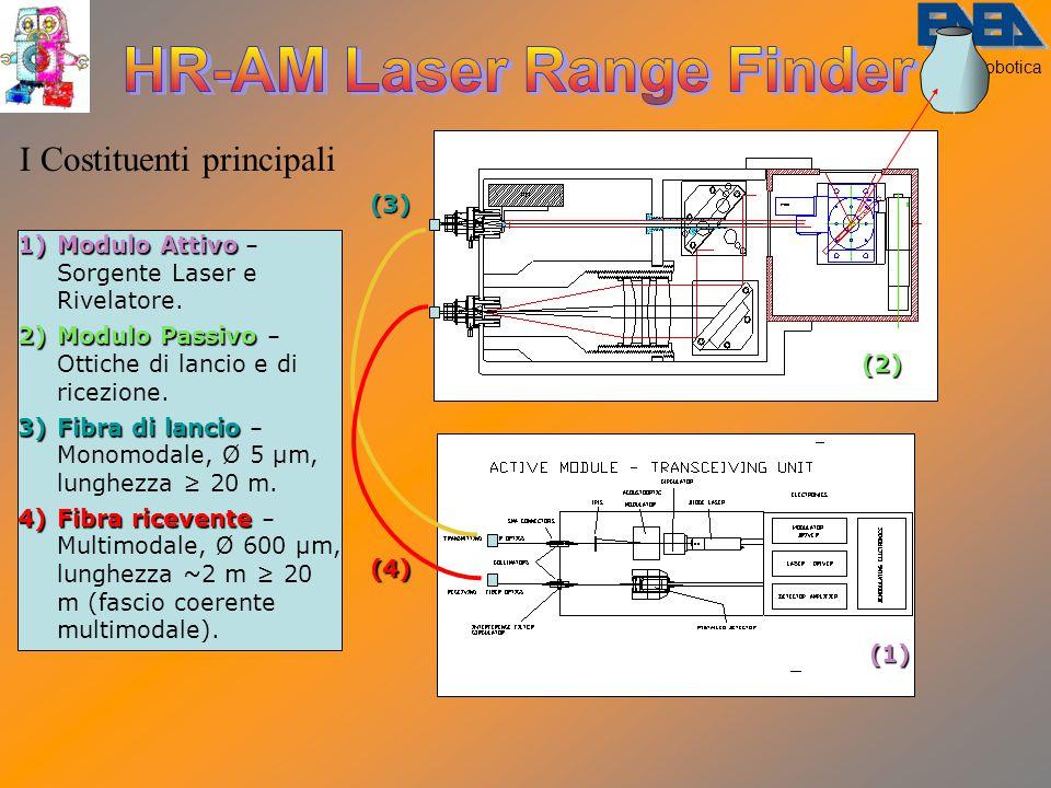 FUS-Robotica 1)Modulo Attivo 1)Modulo Attivo – Sorgente Laser e Rivelatore.