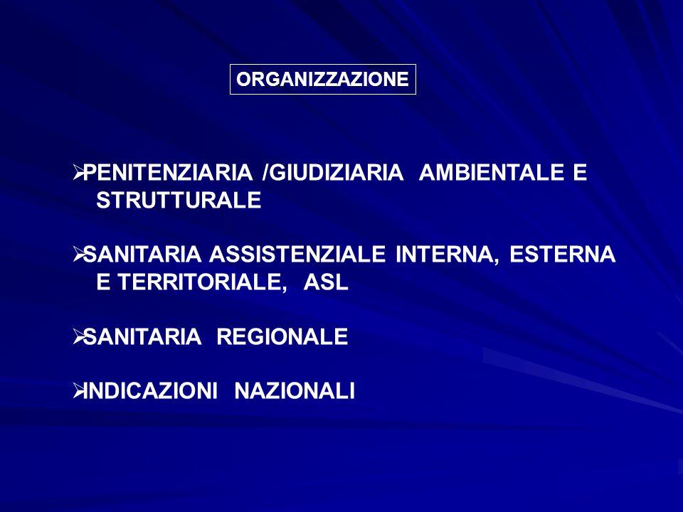 ORGANIZZAZIONE  PENITENZIARIA /GIUDIZIARIA AMBIENTALE E STRUTTURALE  SANITARIA ASSISTENZIALE INTERNA, ESTERNA E TERRITORIALE, ASL  SANITARIA REGION