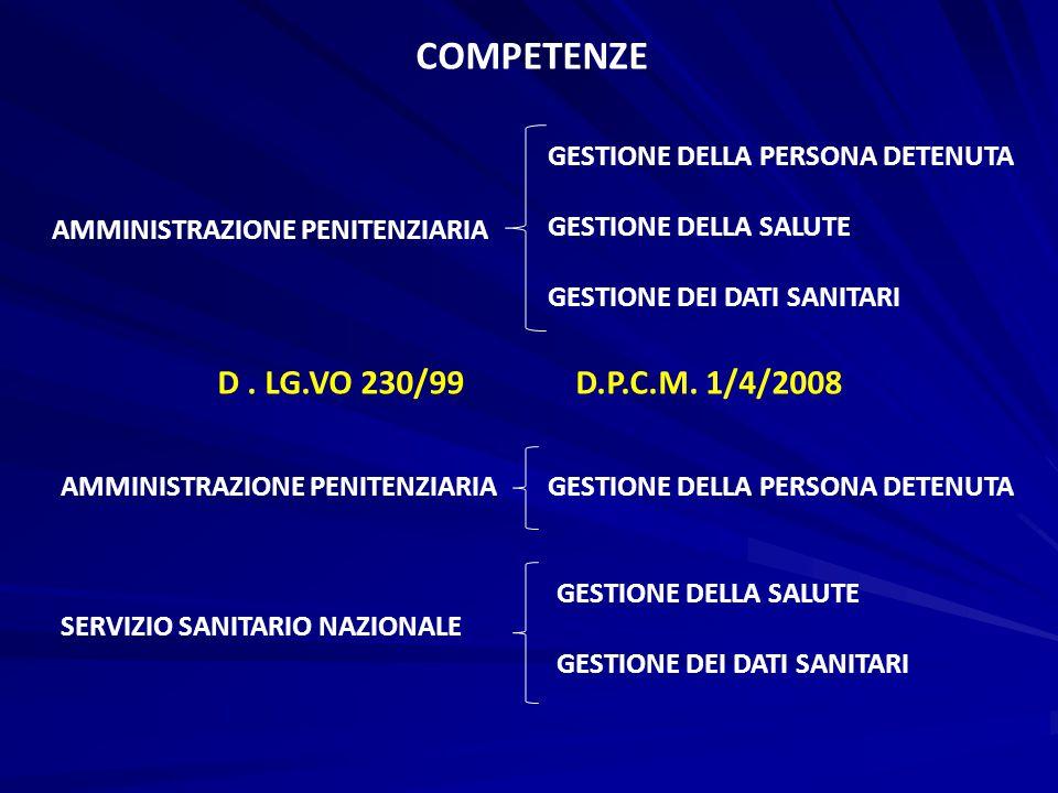 AMMINISTRAZIONE PENITENZIARIA GESTIONE DELLA PERSONA DETENUTA GESTIONE DELLA SALUTE GESTIONE DEI DATI SANITARI D. LG.VO 230/99 D.P.C.M. 1/4/2008 AMMIN