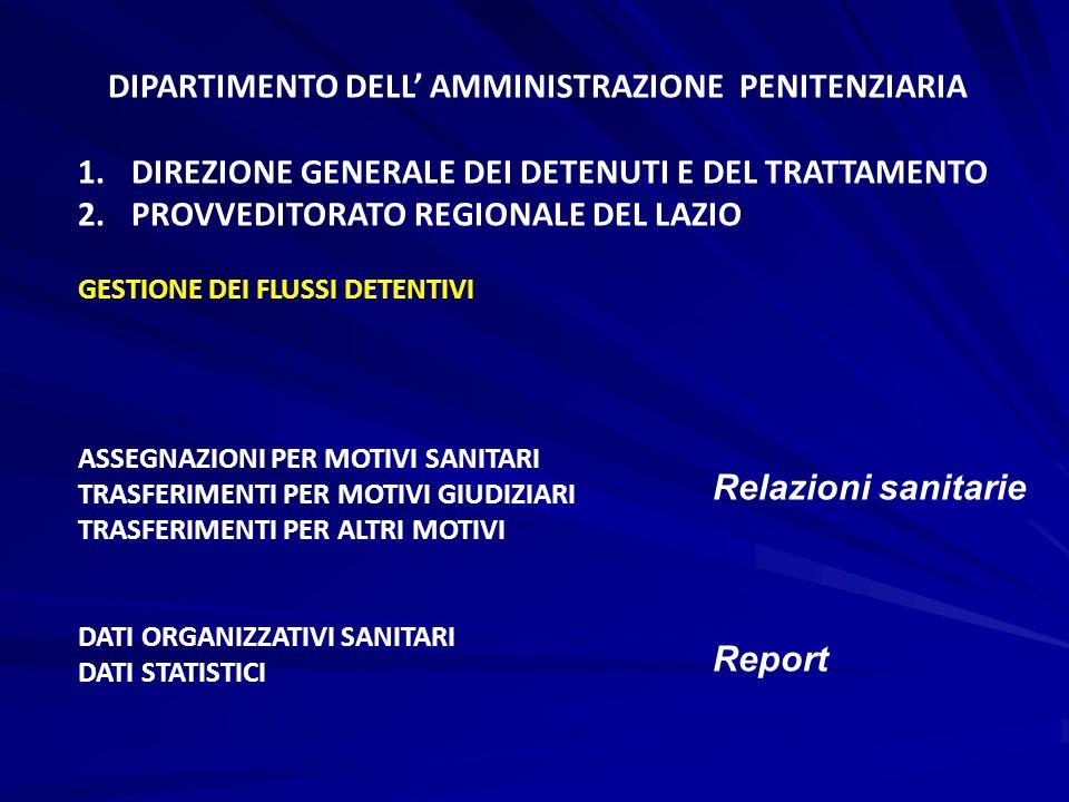 DIPARTIMENTO DELL' AMMINISTRAZIONE PENITENZIARIA 1.DIREZIONE GENERALE DEI DETENUTI E DEL TRATTAMENTO 2.PROVVEDITORATO REGIONALE DEL LAZIO GESTIONE DEI