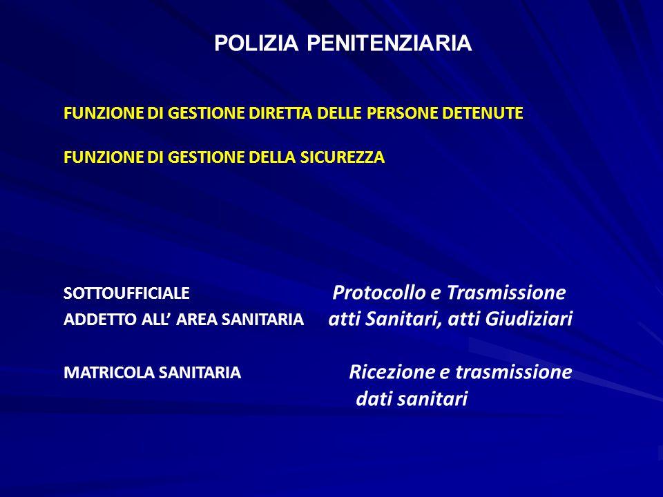POLIZIA PENITENZIARIA FUNZIONE DI GESTIONE DIRETTA DELLE PERSONE DETENUTE FUNZIONE DI GESTIONE DELLA SICUREZZA SOTTOUFFICIALE Protocollo e Trasmission