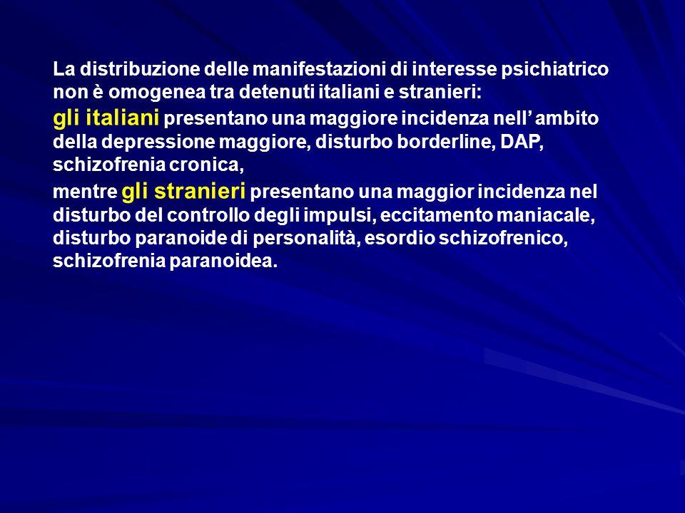 La distribuzione delle manifestazioni di interesse psichiatrico non è omogenea tra detenuti italiani e stranieri: gli italiani presentano una maggiore
