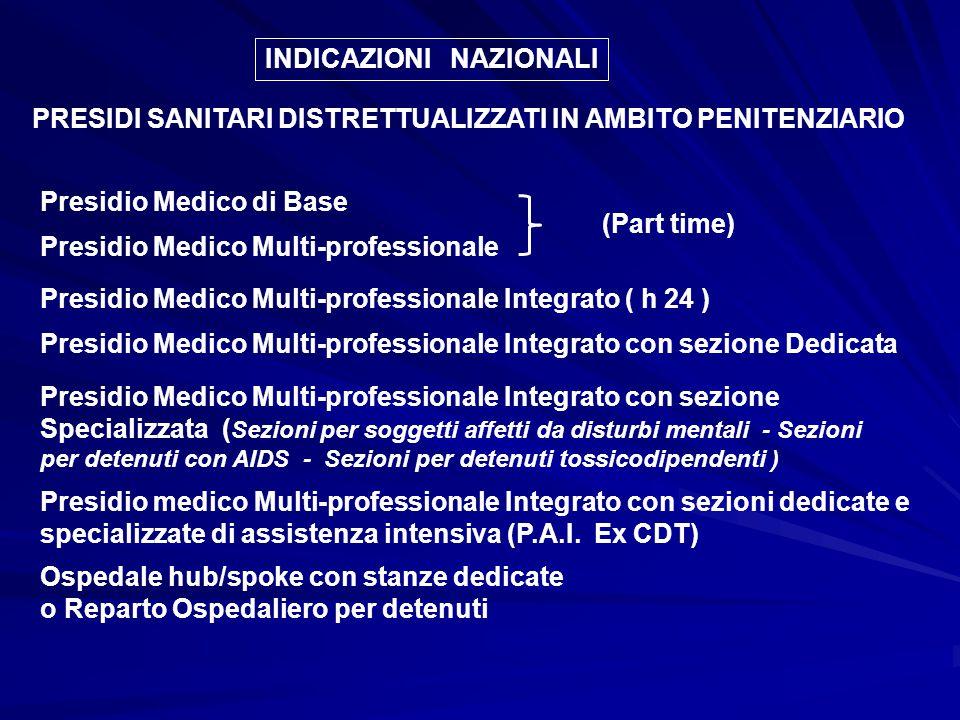 INDICAZIONI NAZIONALI PRESIDI SANITARI DISTRETTUALIZZATI IN AMBITO PENITENZIARIO Presidio Medico di Base Presidio Medico Multi-professionale Presidio