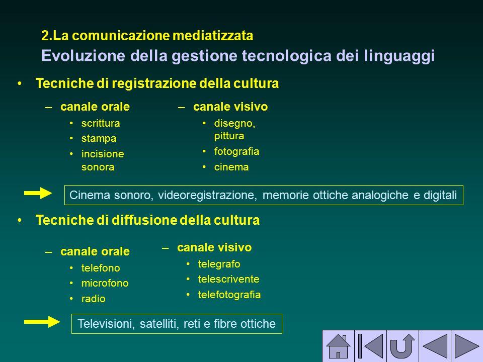 2.La comunicazione mediatizzata Evoluzione della gestione tecnologica dei linguaggi –canale orale scrittura stampa incisione sonora Tecniche di regist