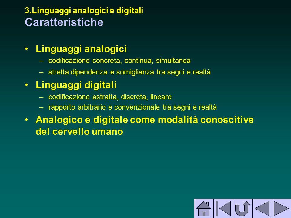 3.Linguaggi analogici e digitali Caratteristiche Linguaggi analogici –codificazione concreta, continua, simultanea –stretta dipendenza e somiglianza t
