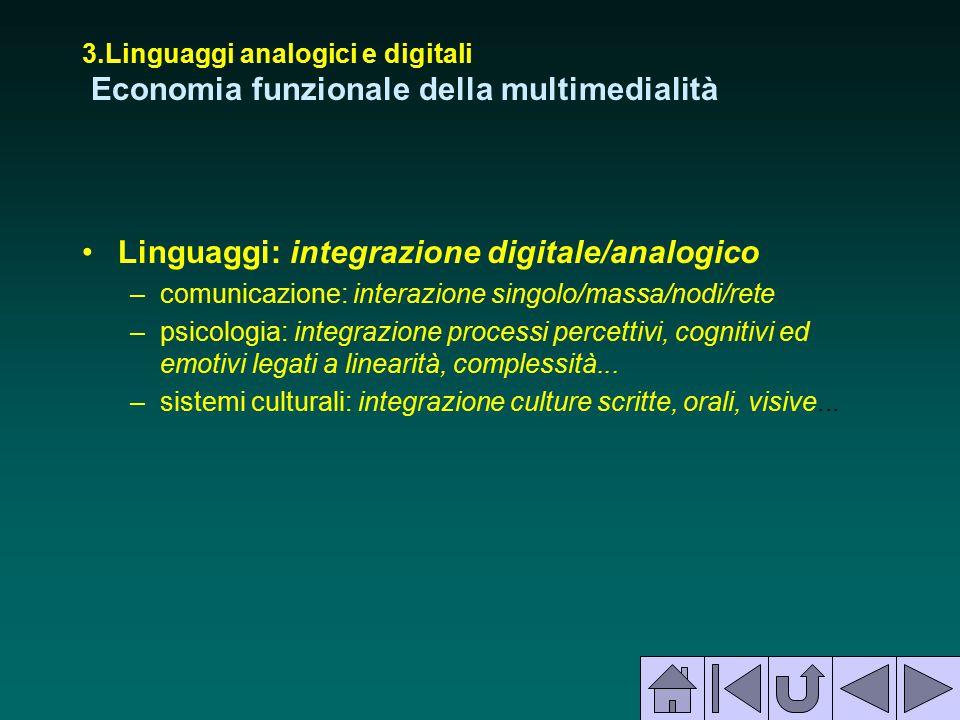 3.Linguaggi analogici e digitali Economia funzionale della multimedialità Linguaggi: integrazione digitale/analogico –comunicazione: interazione singo