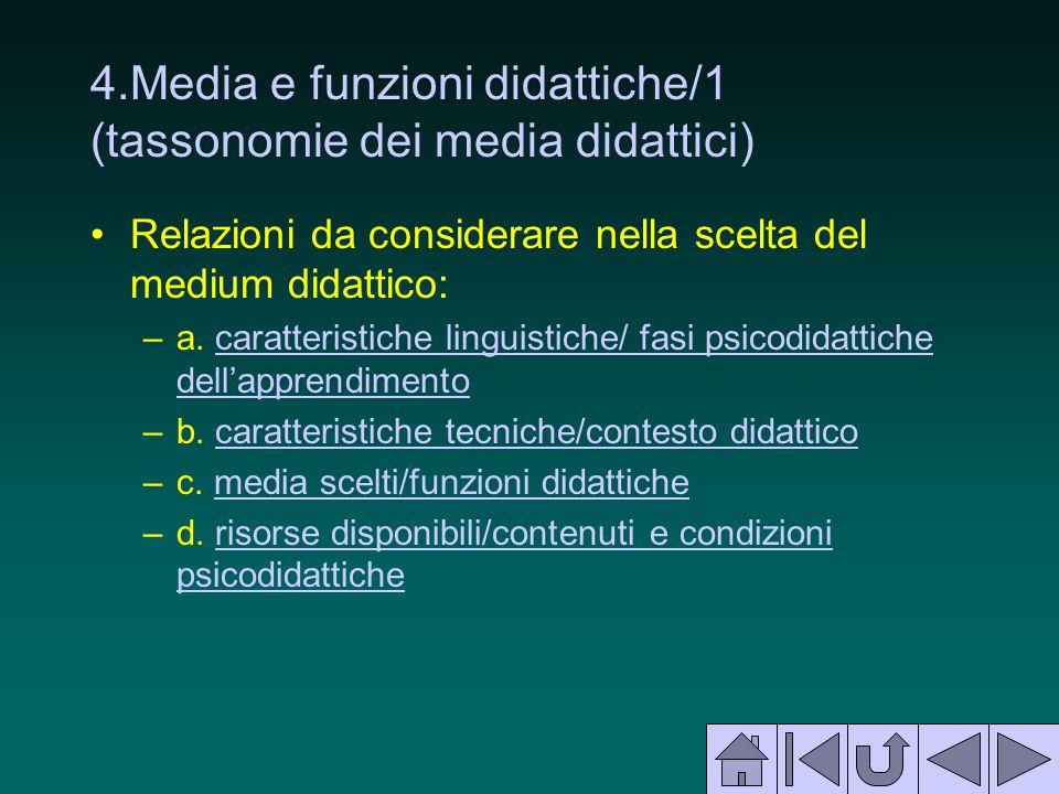4.Media e funzioni didattiche/1 (tassonomie dei media didattici) Relazioni da considerare nella scelta del medium didattico: –a. caratteristiche lingu