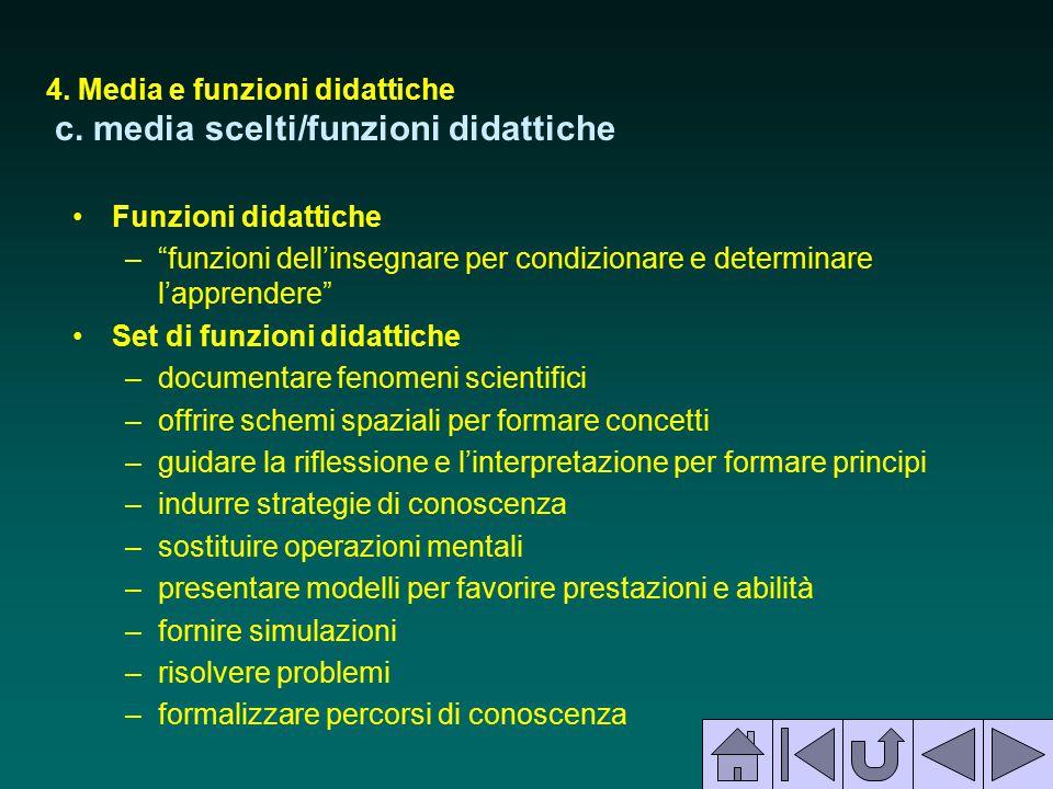 """4. Media e funzioni didattiche c. media scelti/funzioni didattiche Funzioni didattiche –""""funzioni dell'insegnare per condizionare e determinare l'appr"""