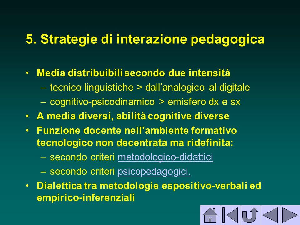 5. Strategie di interazione pedagogica Media distribuibili secondo due intensità –tecnico linguistiche > dall'analogico al digitale –cognitivo-psicodi