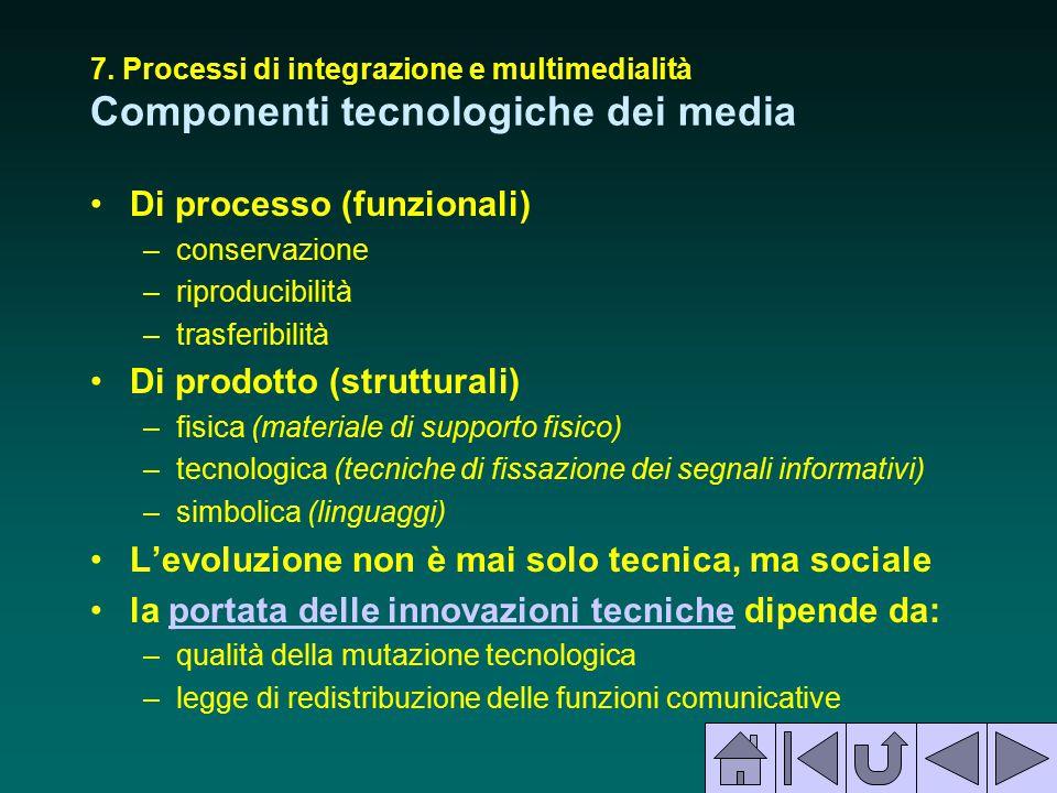 7. Processi di integrazione e multimedialità Componenti tecnologiche dei media Di processo (funzionali) –conservazione –riproducibilità –trasferibilit
