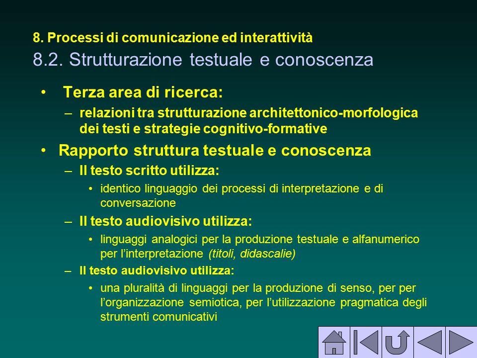 8. Processi di comunicazione ed interattività 8.2. Strutturazione testuale e conoscenza Terza area di ricerca: –relazioni tra strutturazione architett