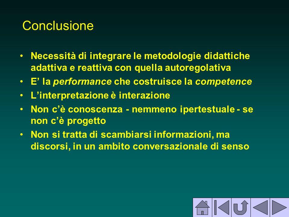Conclusione Necessità di integrare le metodologie didattiche adattiva e reattiva con quella autoregolativa E' la performance che costruisce la compete