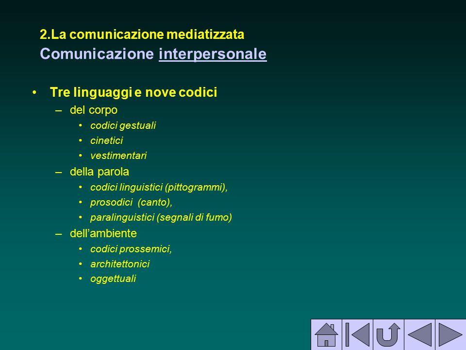 2.La comunicazione mediatizzata Comunicazione interpersonaleinterpersonale Tre linguaggi e nove codici –del corpo codici gestuali cinetici vestimentar
