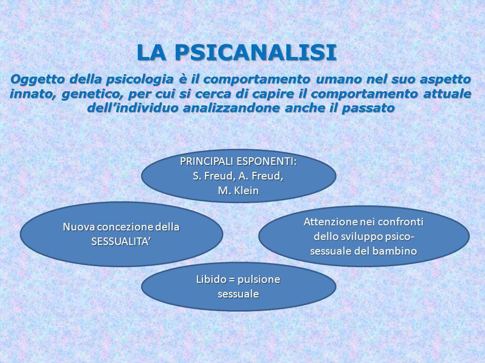 PRINCIPALI ESPONENTI: S. Freud, A. Freud, M. Klein Attenzione nei confronti dello sviluppo psico- sessuale del bambino LA PSICANALISI Oggetto della ps