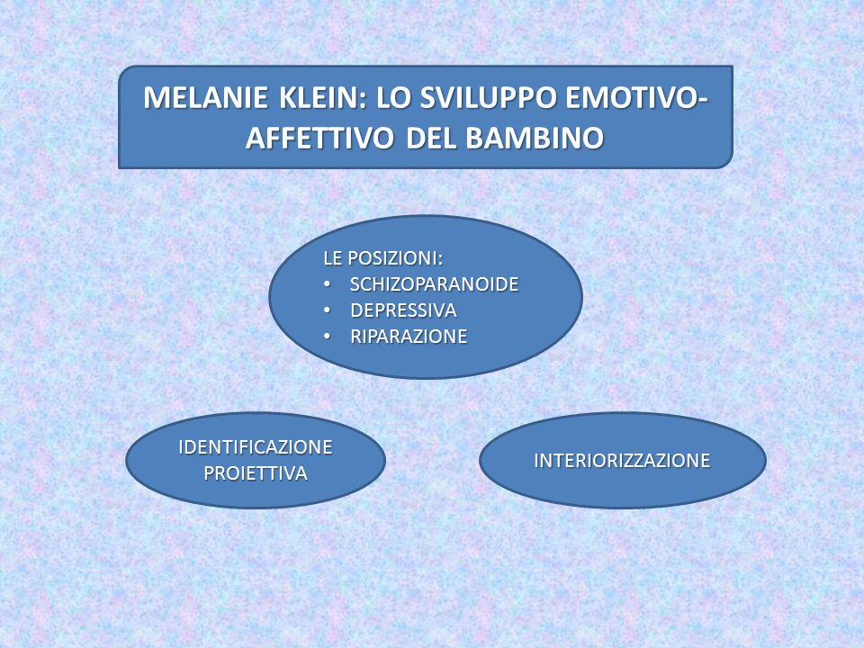 MELANIE KLEIN: LO SVILUPPO EMOTIVO- AFFETTIVO DEL BAMBINO INTERIORIZZAZIONE IDENTIFICAZIONE PROIETTIVA LE POSIZIONI: SCHIZOPARANOIDE SCHIZOPARANOIDE D