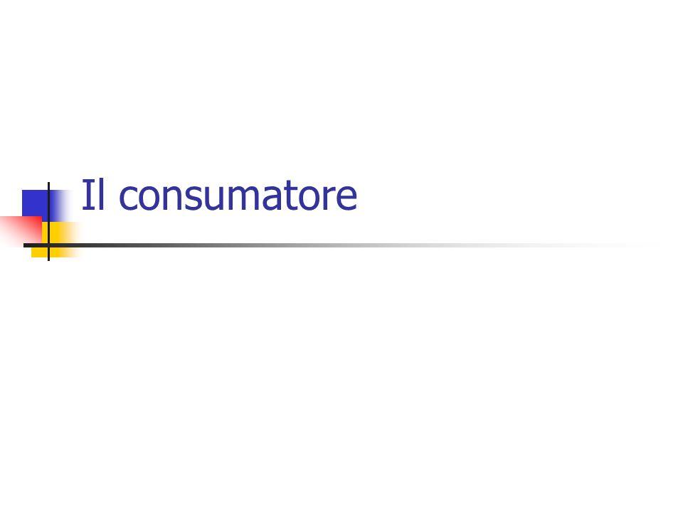 Il consumatore nord-americano