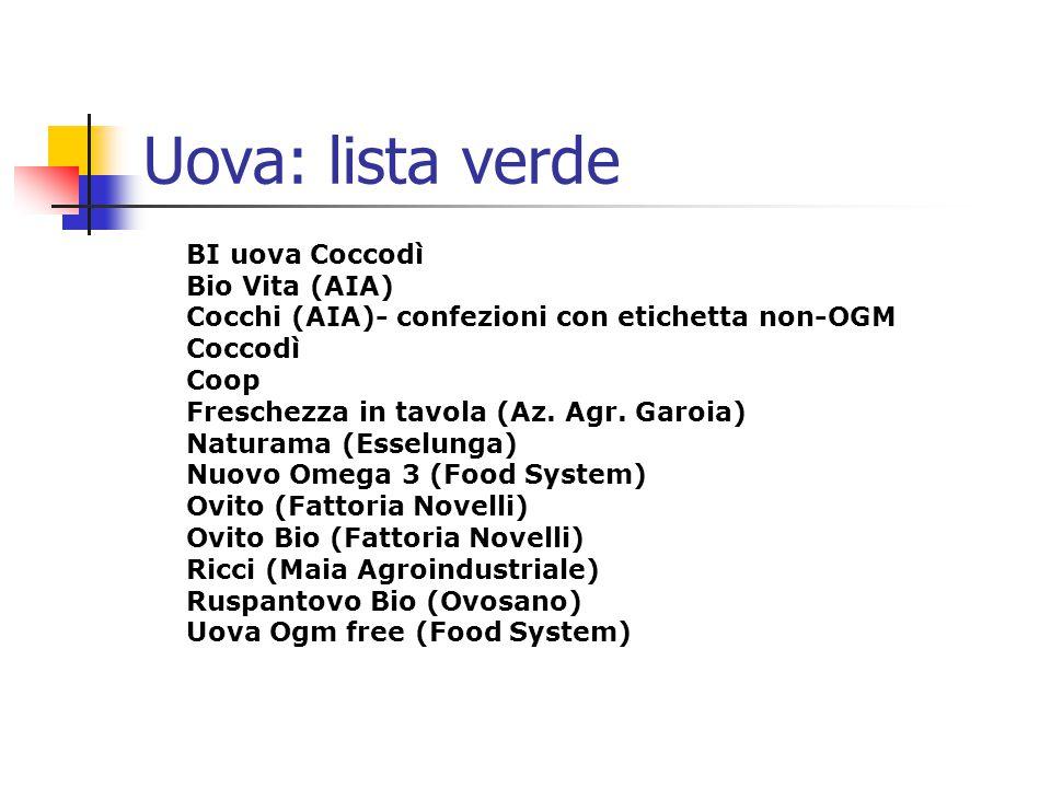 Uova: lista verde BI uova Coccodì Bio Vita (AIA) Cocchi (AIA)- confezioni con etichetta non-OGM Coccodì Coop Freschezza in tavola (Az. Agr. Garoia) Na