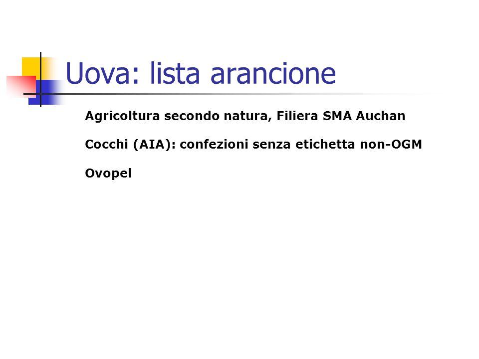 Uova: lista arancione Agricoltura secondo natura, Filiera SMA Auchan Cocchi (AIA): confezioni senza etichetta non-OGM Ovopel