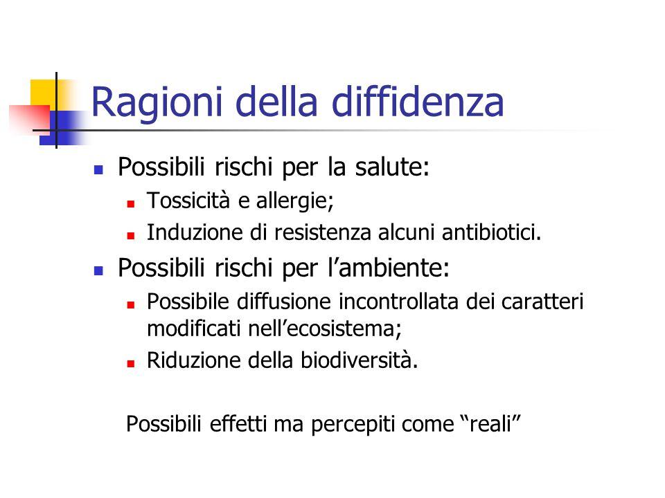 Ragioni della diffidenza Possibili rischi per la salute: Tossicità e allergie; Induzione di resistenza alcuni antibiotici. Possibili rischi per l'ambi