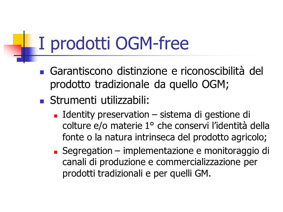 I prodotti OGM-free Garantiscono distinzione e riconoscibilità del prodotto tradizionale da quello OGM; Strumenti utilizzabili: Identity preservation