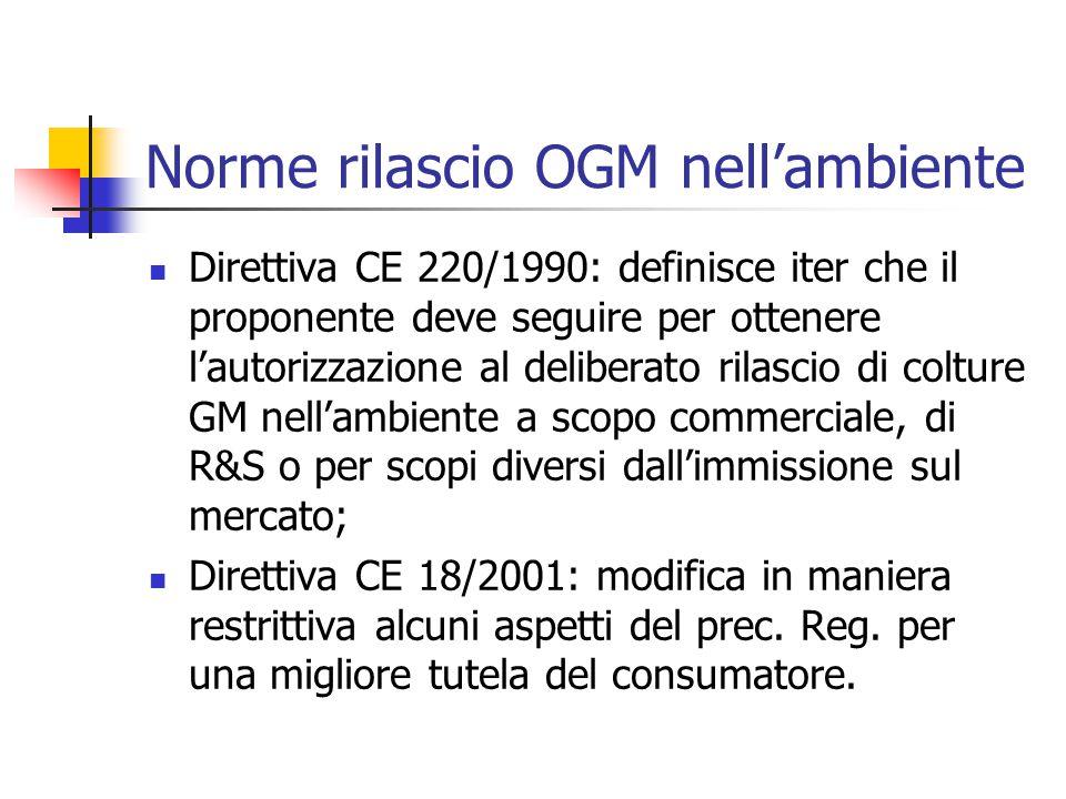 Norme rilascio OGM nell'ambiente Direttiva CE 220/1990: definisce iter che il proponente deve seguire per ottenere l'autorizzazione al deliberato rila