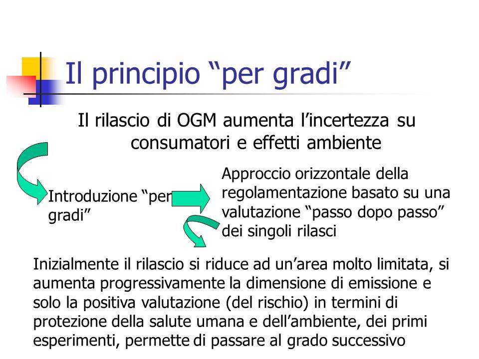 """Il principio """"per gradi"""" Il rilascio di OGM aumenta l'incertezza su consumatori e effetti ambiente Introduzione """"per gradi"""" Approccio orizzontale dell"""