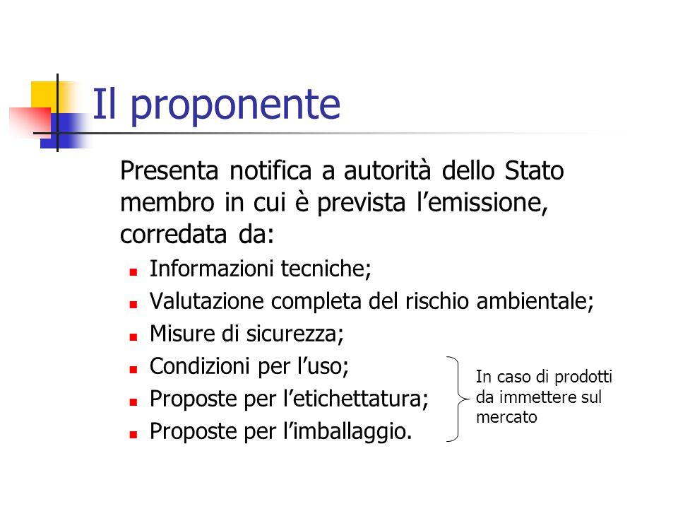 Il proponente Presenta notifica a autorità dello Stato membro in cui è prevista l'emissione, corredata da: Informazioni tecniche; Valutazione completa