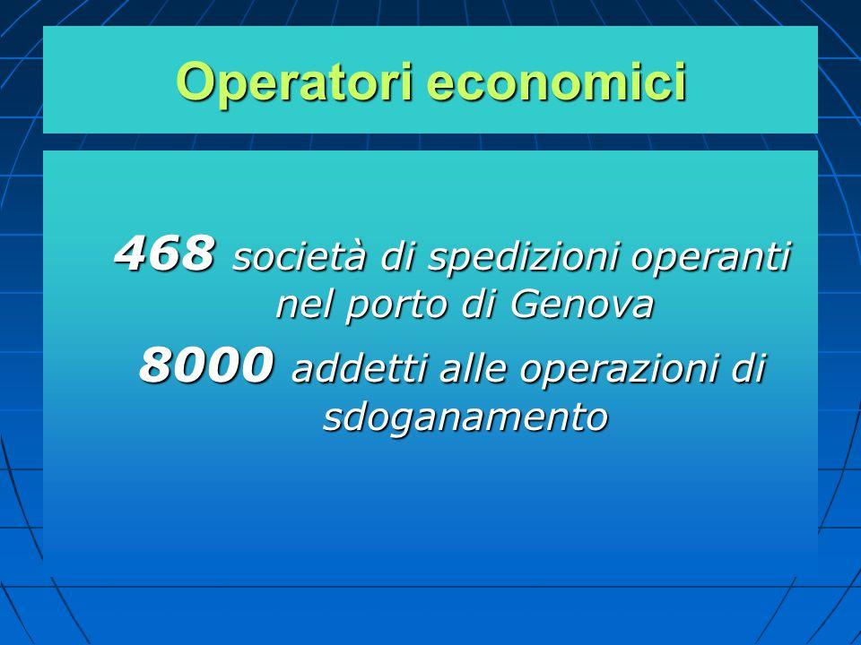 Operatori economici 468 società di spedizioni operanti nel porto di Genova 8000 addetti alle operazioni di sdoganamento