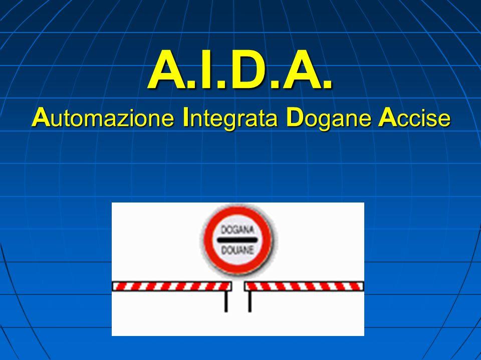 A.I.D.A. A utomazione I ntegrata D ogane A ccise