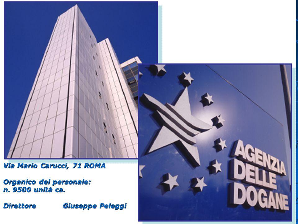 Via Mario Carucci, 71 ROMA Organico del personale: n. 9500 unità ca. Direttore Giuseppe Peleggi