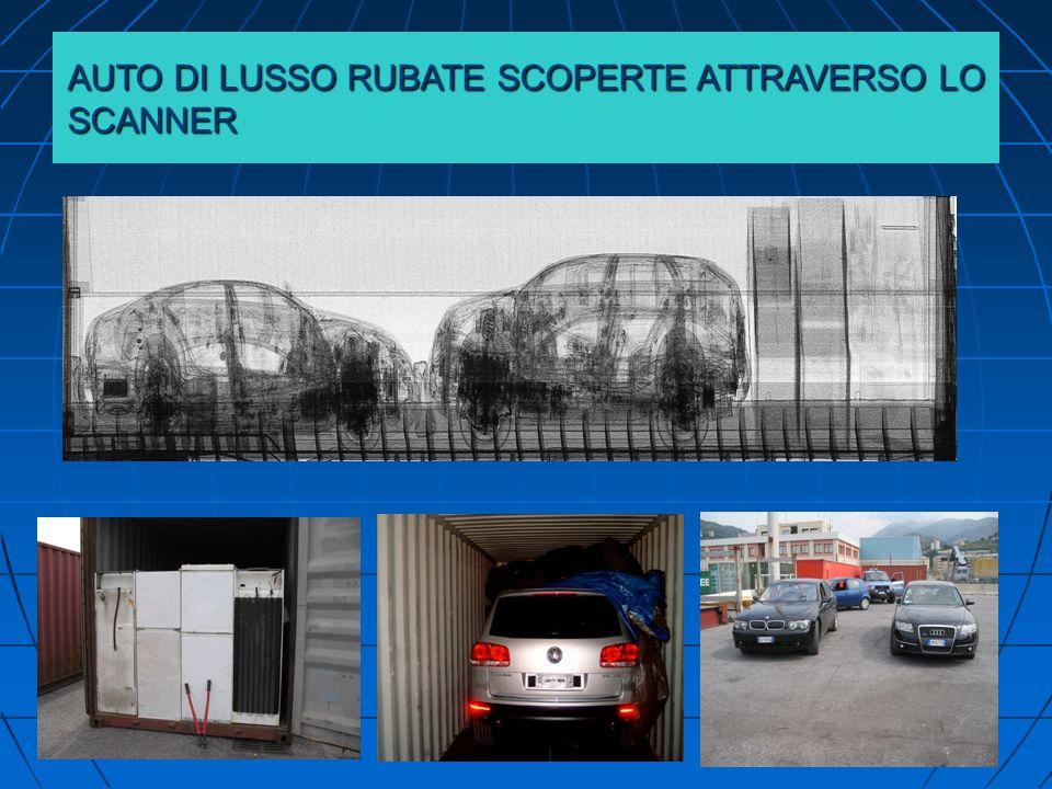 AUTO DI LUSSO RUBATE SCOPERTE ATTRAVERSO LO SCANNER