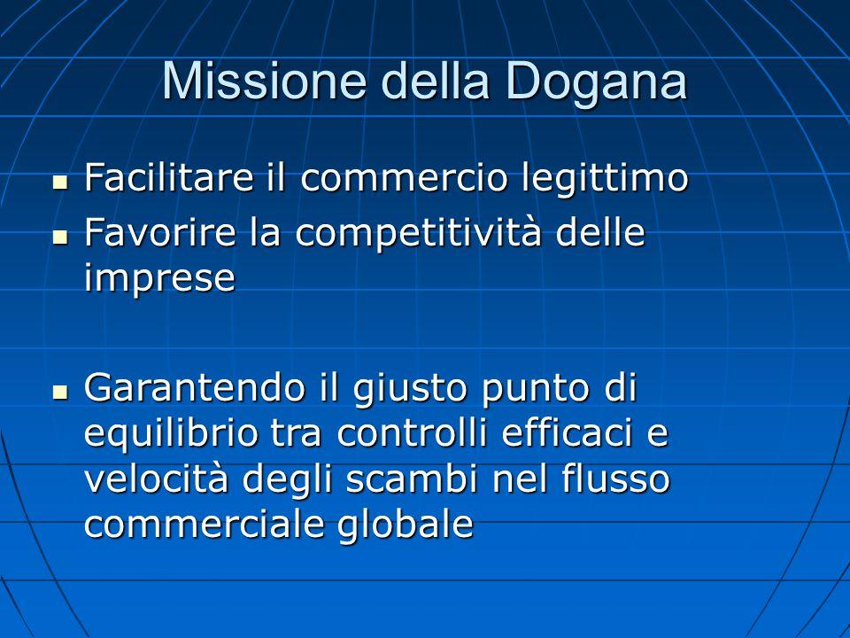 Missione della Dogana Facilitare il commercio legittimo Facilitare il commercio legittimo Favorire la competitività delle imprese Favorire la competit