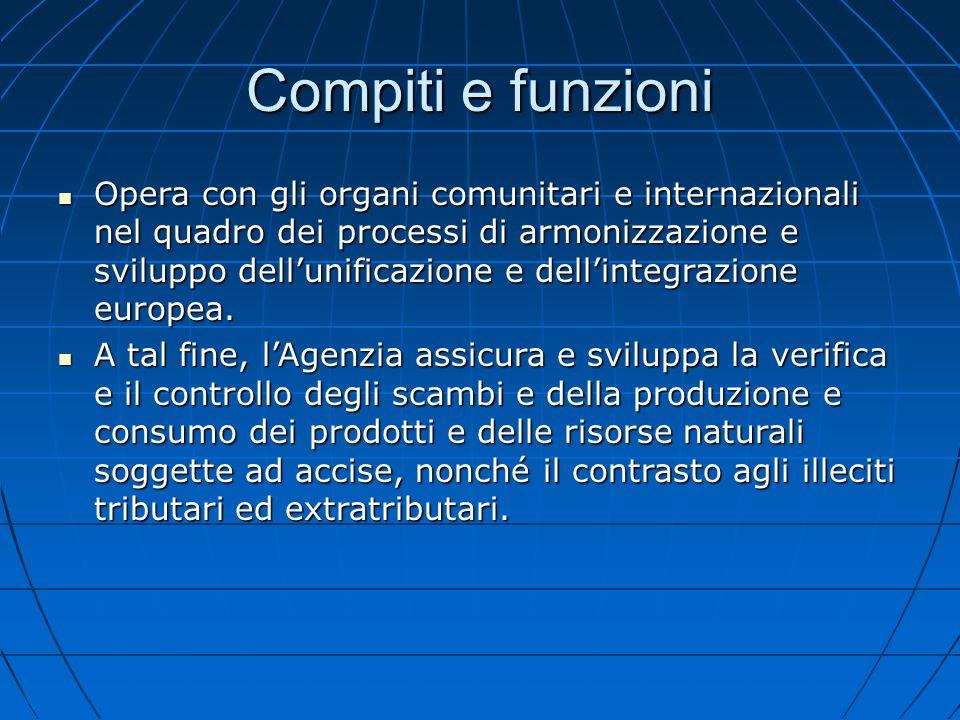 Compiti e funzioni Opera con gli organi comunitari e internazionali nel quadro dei processi di armonizzazione e sviluppo dell'unificazione e dell'inte
