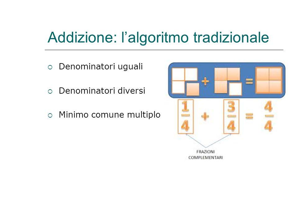 Addizione: l'algoritmo tradizionale  Denominatori uguali  Denominatori diversi  Minimo comune multiplo