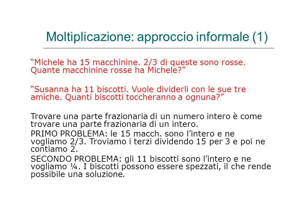 """Moltiplicazione: approccio informale (1) """"Michele ha 15 macchinine. 2/3 di queste sono rosse. Quante macchinine rosse ha Michele?"""" """"Susanna ha 11 bisc"""