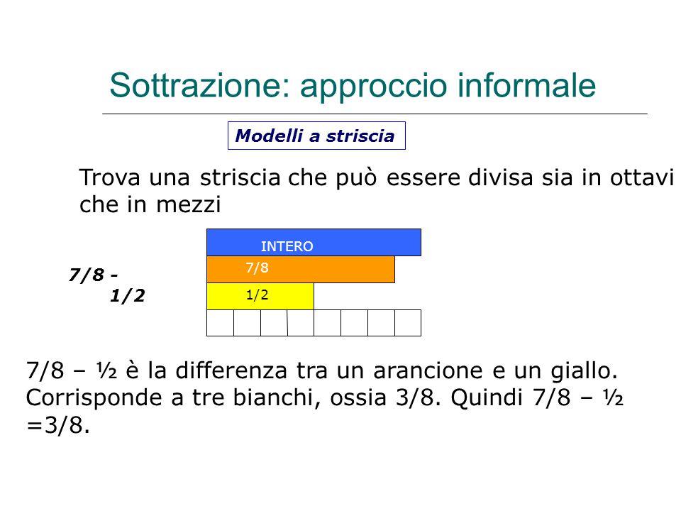 Sottrazione: approccio informale 7/8 - 1/2 Modelli a striscia INTERO 7/8 1/2 Trova una striscia che può essere divisa sia in ottavi che in mezzi 7/8 –