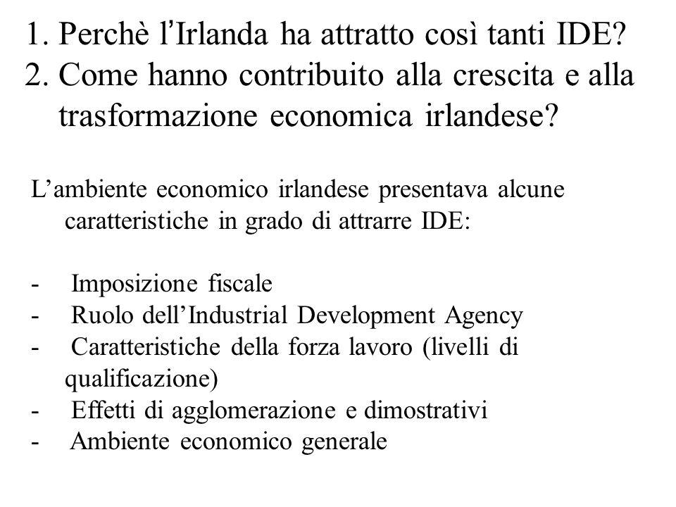 1.Perchè l'Irlanda ha attratto così tanti IDE? 2.Come hanno contribuito alla crescita e alla trasformazione economica irlandese? L'ambiente economico