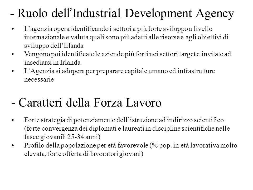 - Ruolo dell'Industrial Development Agency L'agenzia opera identificando i settori a più forte sviluppo a livello internazionale e valuta quali sono p