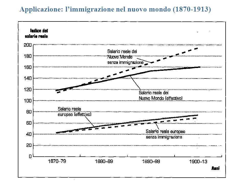 salari Lavoratori del paese A: I salari nominali (e quelli reali, dato che si ragiona a parità di prezzi dei prodotti) diminuiscono Effetti distributivi dell'immigrazione nel b.p.