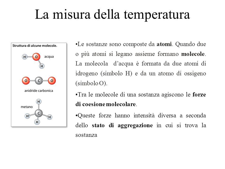 La misura della temperatura Le sostanze sono composte da atomi.