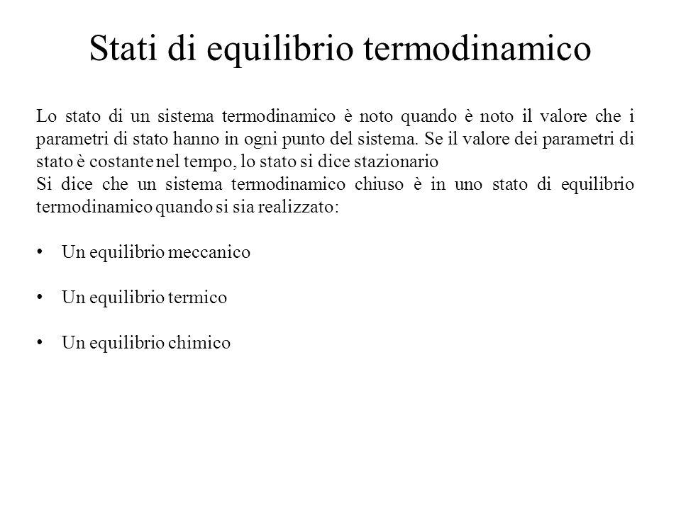 Stati di equilibrio termodinamico Lo stato di un sistema termodinamico è noto quando è noto il valore che i parametri di stato hanno in ogni punto del sistema.