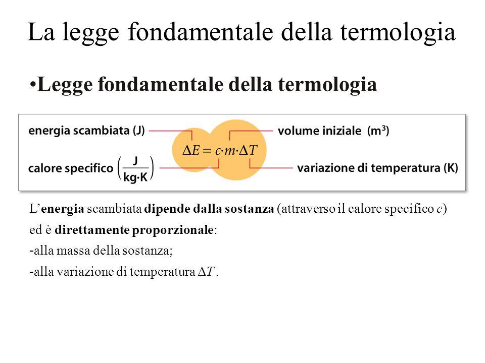 La legge fondamentale della termologia Legge fondamentale della termologia L'energia scambiata dipende dalla sostanza (attraverso il calore specifico c) ed è direttamente proporzionale: -alla massa della sostanza; -alla variazione di temperatura ΔT.