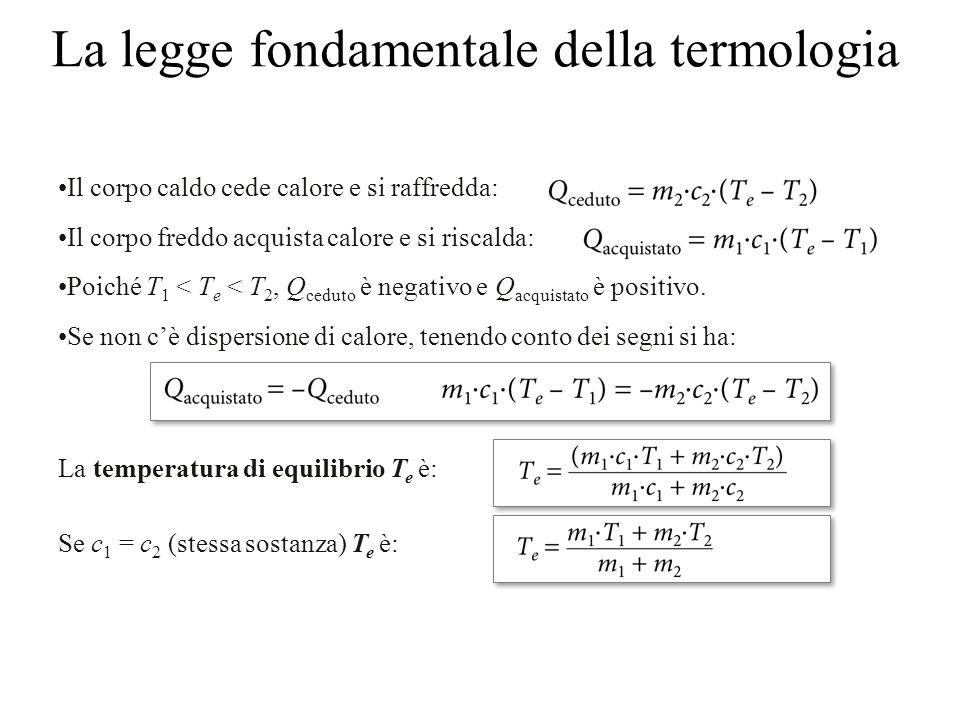La legge fondamentale della termologia Il corpo caldo cede calore e si raffredda: Il corpo freddo acquista calore e si riscalda: Poiché T 1 < T e < T 2, Q ceduto è negativo e Q acquistato è positivo.