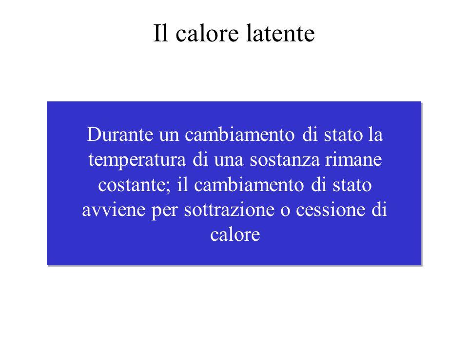 Durante un cambiamento di stato la temperatura di una sostanza rimane costante; il cambiamento di stato avviene per sottrazione o cessione di calore Il calore latente