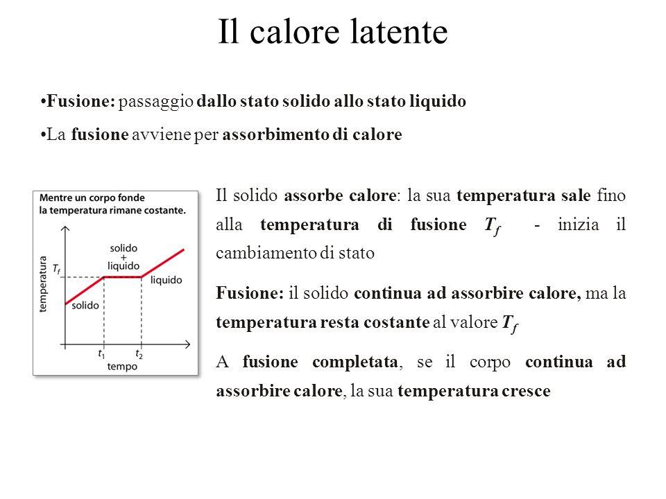 Il calore latente Fusione: passaggio dallo stato solido allo stato liquido La fusione avviene per assorbimento di calore Il solido assorbe calore: la sua temperatura sale fino alla temperatura di fusione T f - inizia il cambiamento di stato Fusione: il solido continua ad assorbire calore, ma la temperatura resta costante al valore T f A fusione completata, se il corpo continua ad assorbire calore, la sua temperatura cresce