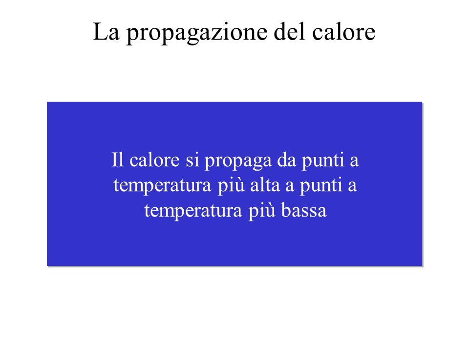 Il calore si propaga da punti a temperatura più alta a punti a temperatura più bassa La propagazione del calore